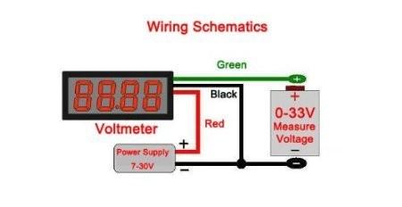 RioRand 2-wire Digital Car Voltmeter Panel DC 0-30V 12/24V ... on