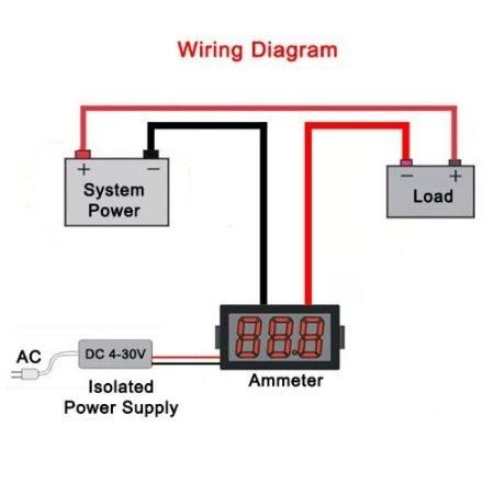 RioRand Digital Ammeter Panel DC 0500A Red LED Ampere Meter
